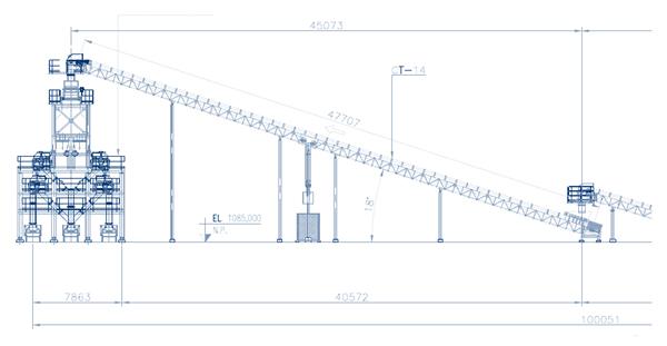PME - Procedimiento de Trabajo - diagrama ingeniería